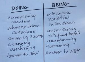 Leadership Doing Verses Being