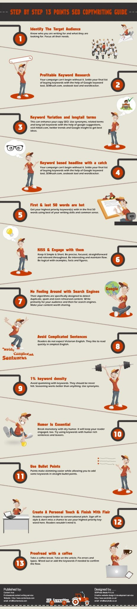 Infographic-Step-by-Step-13-Points-SEO-Copywriting-Guide