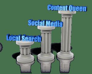 local-social-content